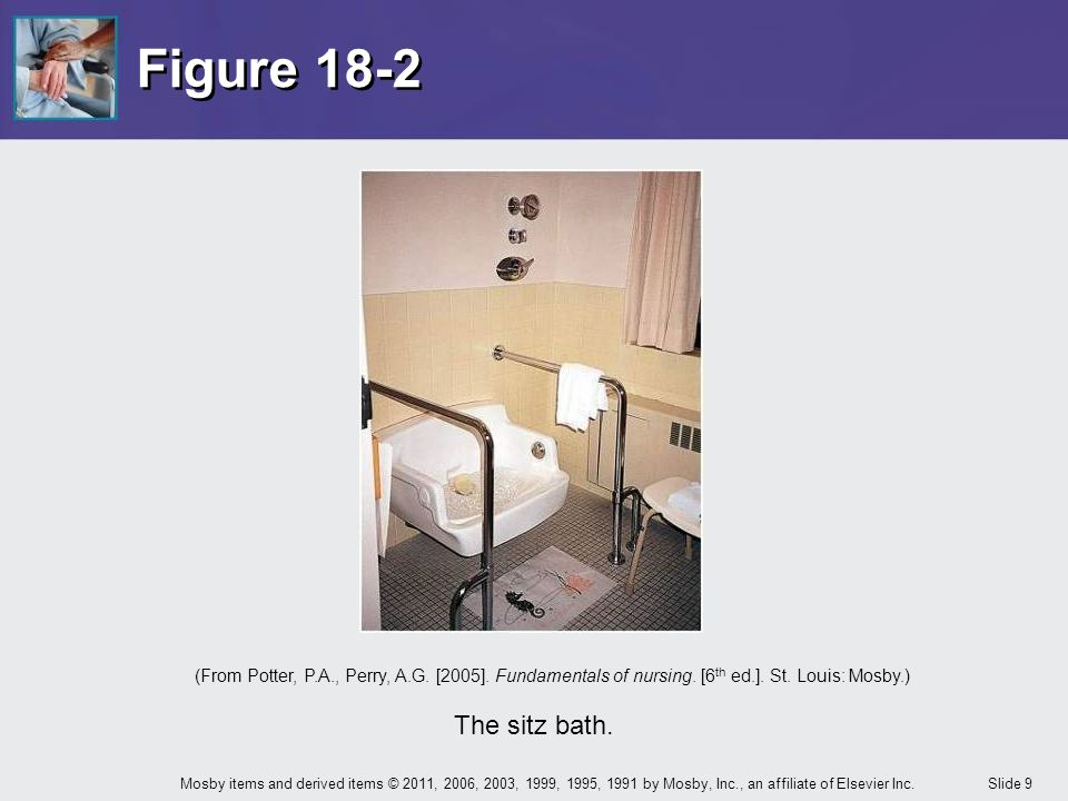 Figure 18-2 (From Potter, P.A., Perry, A.G. [2005]. Fundamentals of nursing. [6th ed.]. St. Louis: Mosby.)